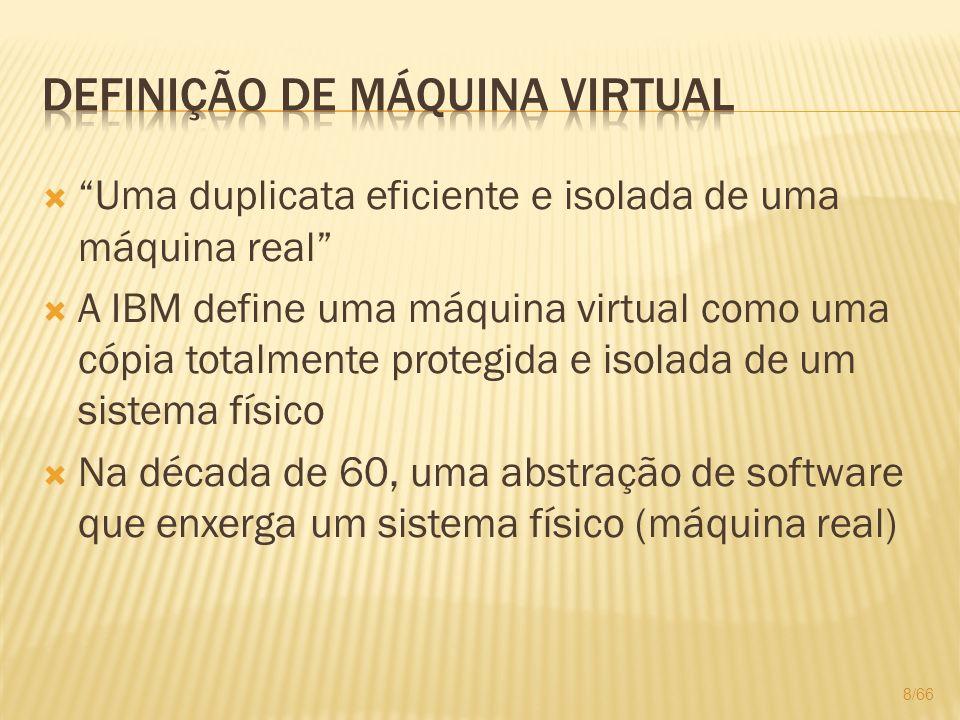 Definição de Máquina Virtual