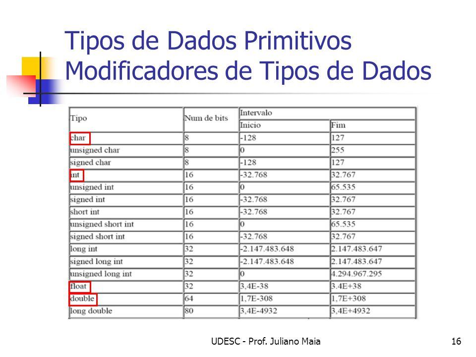 Tipos de Dados Primitivos Modificadores de Tipos de Dados