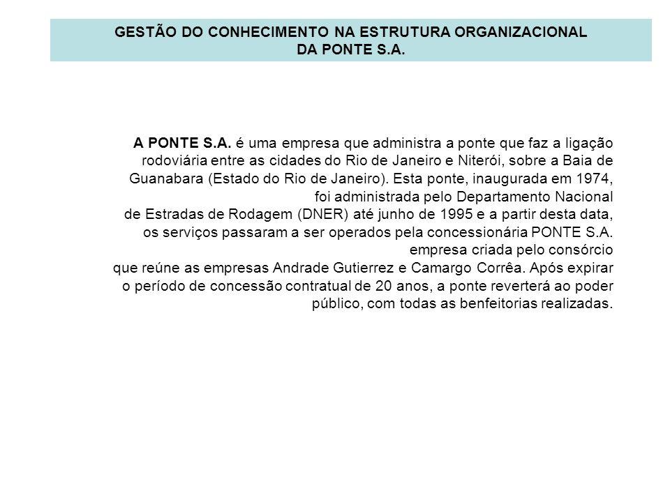 GESTÃO DO CONHECIMENTO NA ESTRUTURA ORGANIZACIONAL