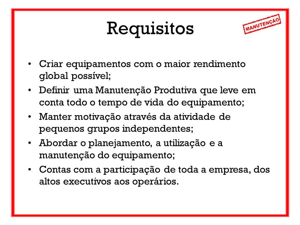 Requisitos Criar equipamentos com o maior rendimento global possível;