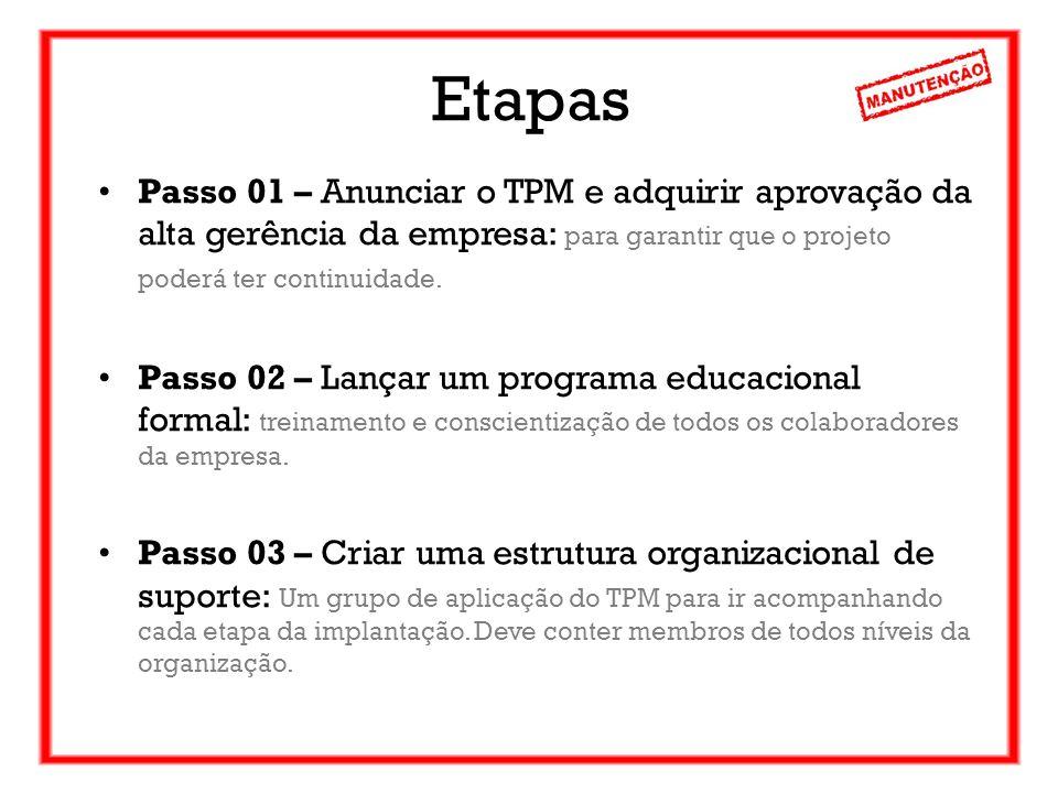Etapas Passo 01 – Anunciar o TPM e adquirir aprovação da alta gerência da empresa: para garantir que o projeto poderá ter continuidade.