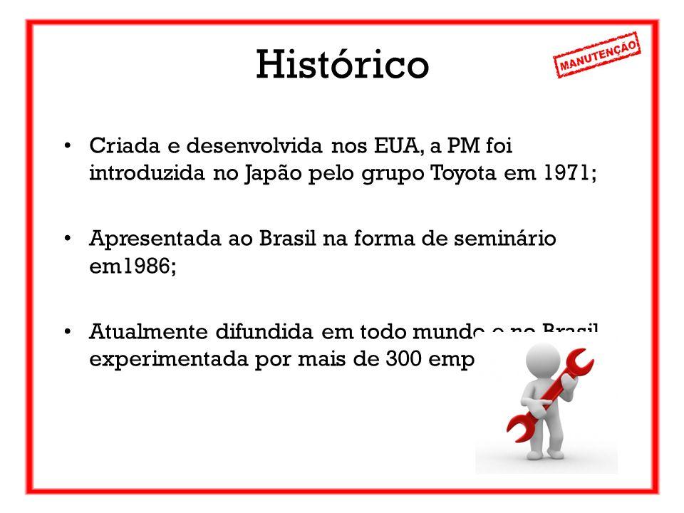 HistóricoCriada e desenvolvida nos EUA, a PM foi introduzida no Japão pelo grupo Toyota em 1971; Apresentada ao Brasil na forma de seminário em1986;