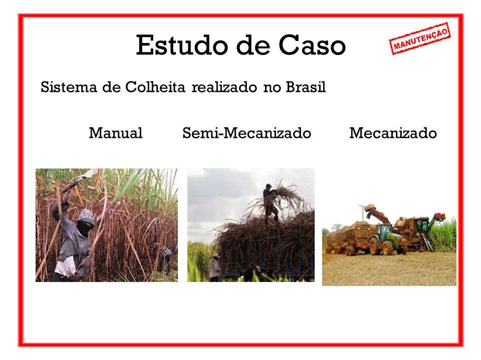 Estudo de Caso Sistema de Colheita realizado no Brasil