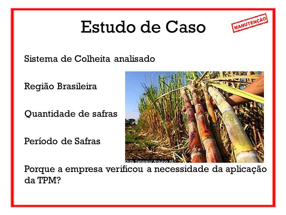 Estudo de Caso Sistema de Colheita analisado Região Brasileira