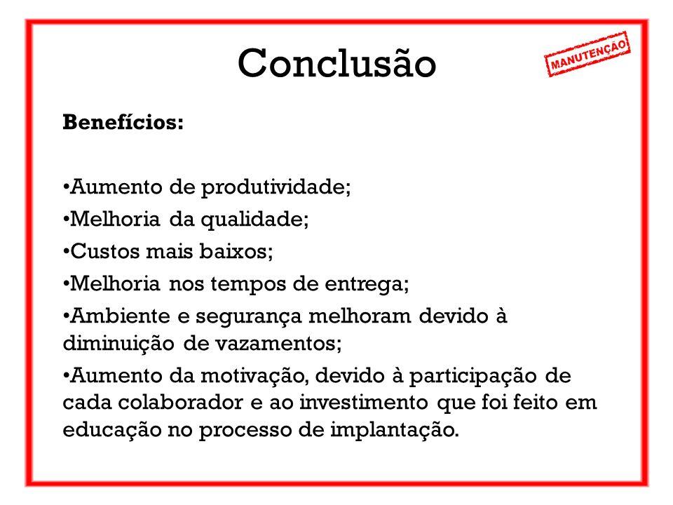 Conclusão Benefícios: Aumento de produtividade; Melhoria da qualidade;