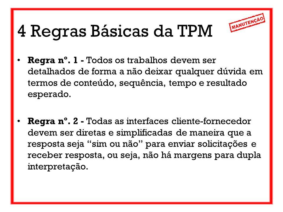 4 Regras Básicas da TPM