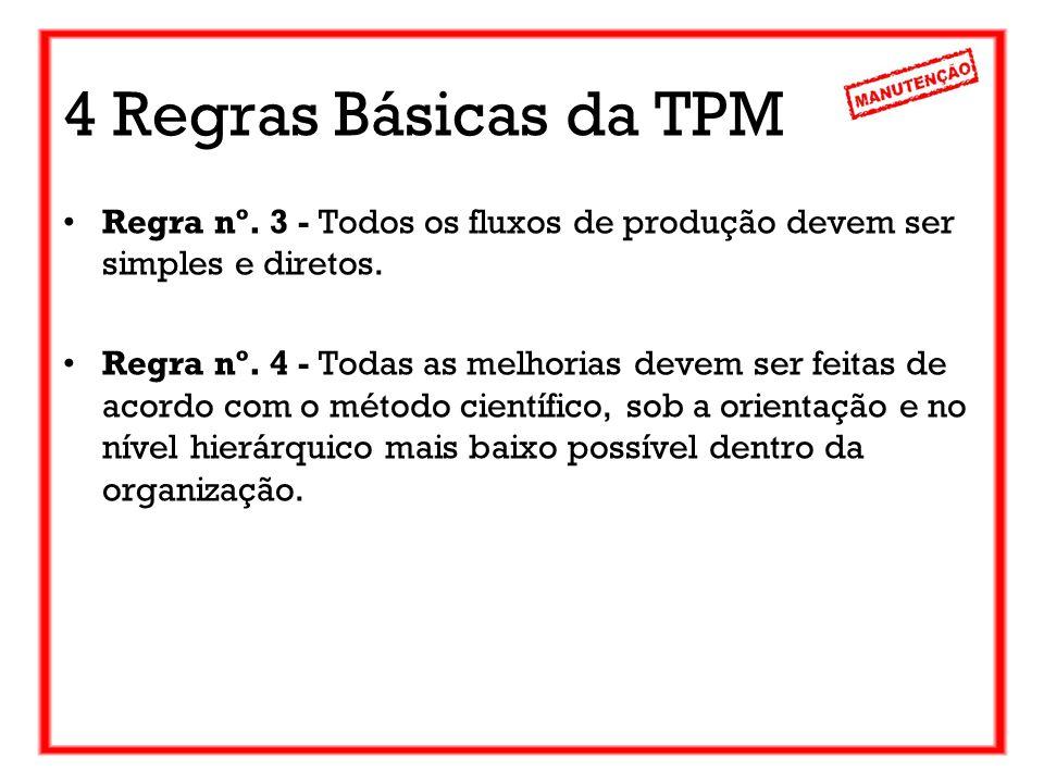 4 Regras Básicas da TPM Regra nº. 3 - Todos os fluxos de produção devem ser simples e diretos.