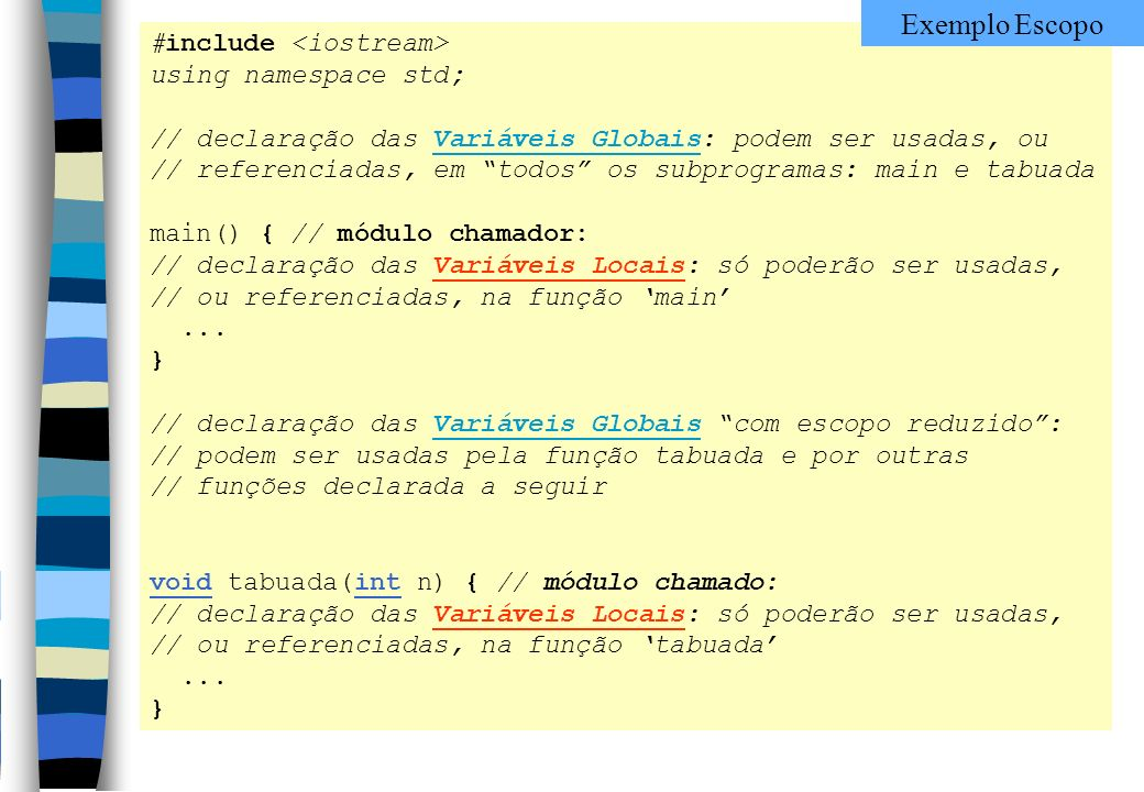 Exemplo Escopo #include <iostream> using namespace std;
