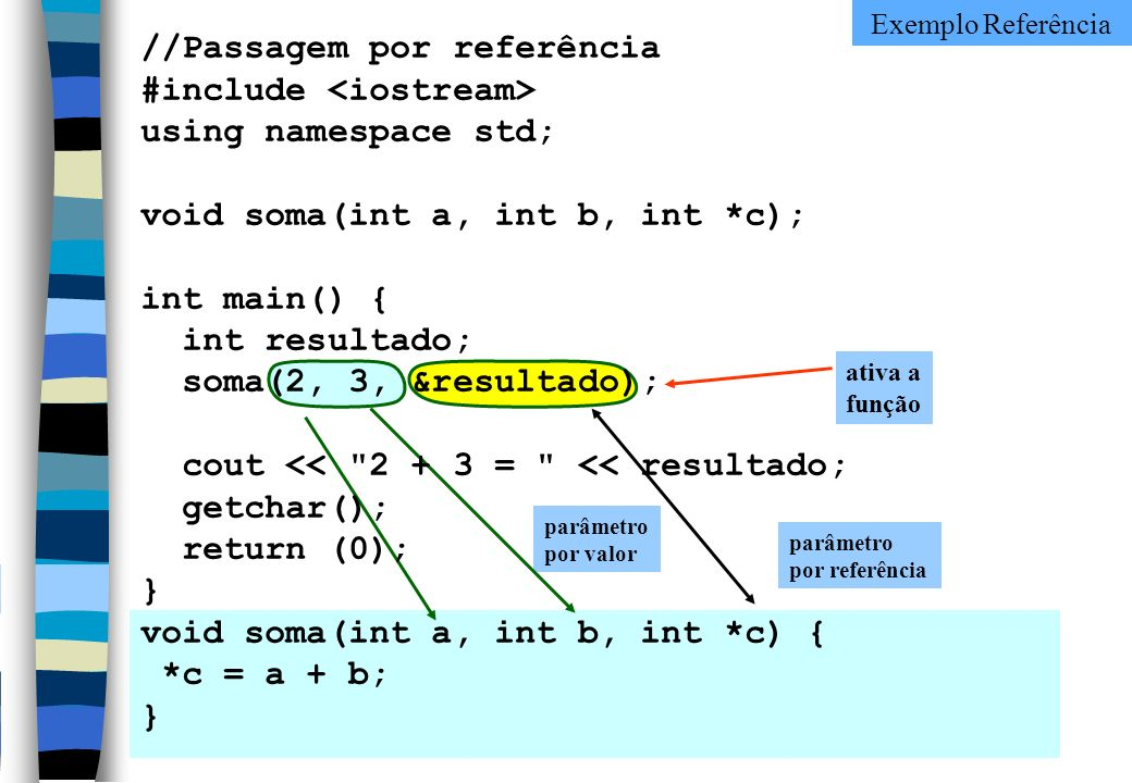 //Passagem por referência #include <iostream>