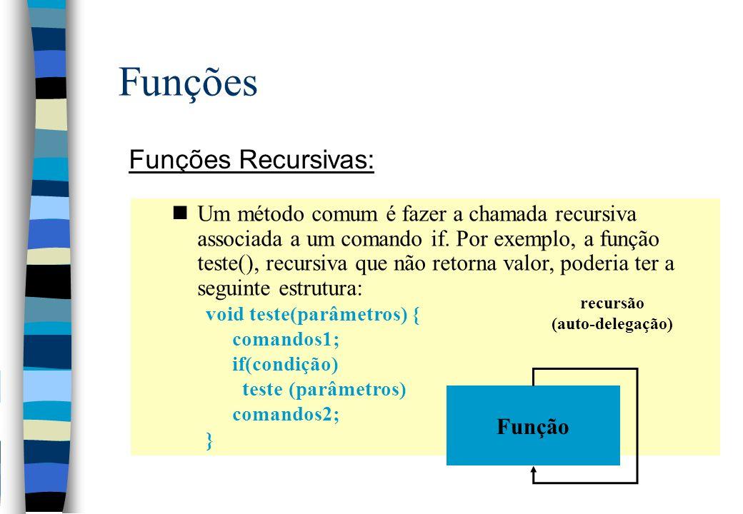 Funções Funções Recursivas: