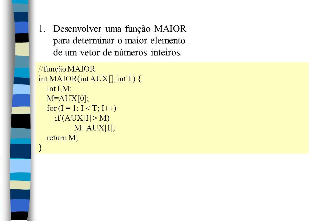 Desenvolver uma função MAIOR para determinar o maior elemento de um vetor de números inteiros.