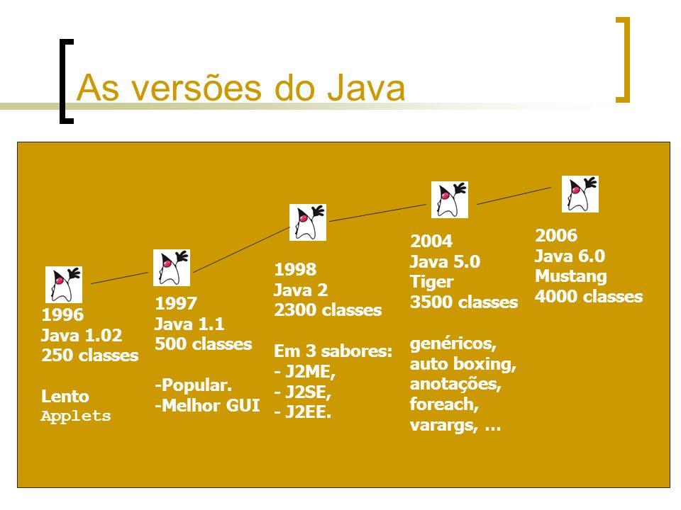 As versões do Java 2006 2004 Java 6.0 Java 5.0 Mustang Tiger