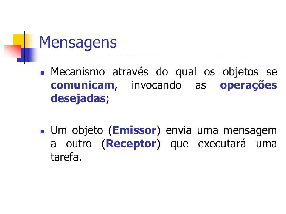 Mensagens Mecanismo através do qual os objetos se comunicam, invocando as operações desejadas;