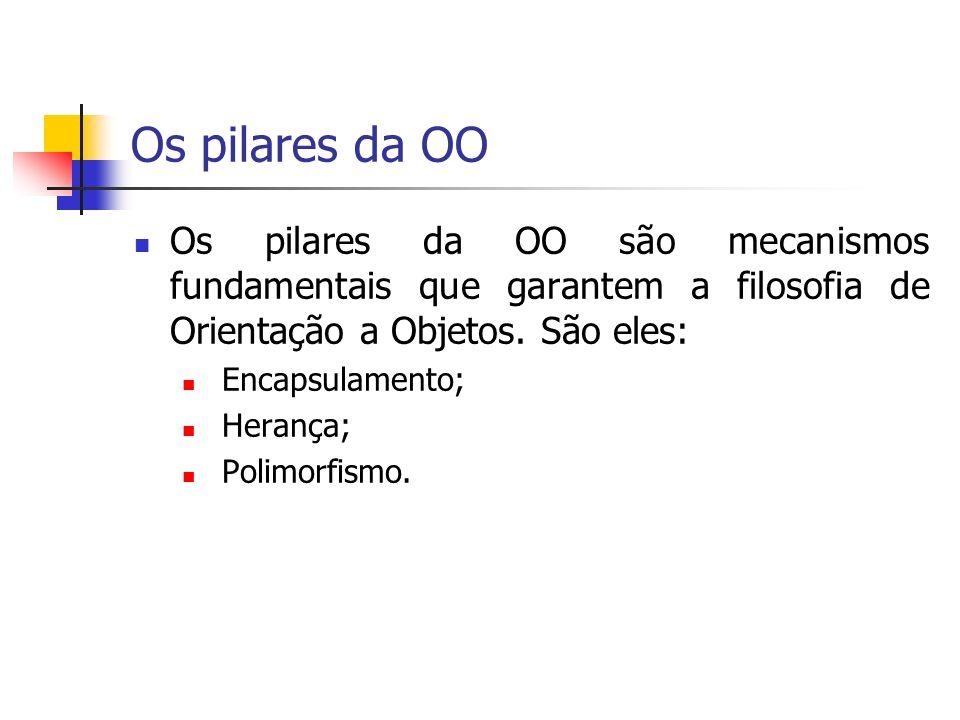 Os pilares da OO Os pilares da OO são mecanismos fundamentais que garantem a filosofia de Orientação a Objetos. São eles: