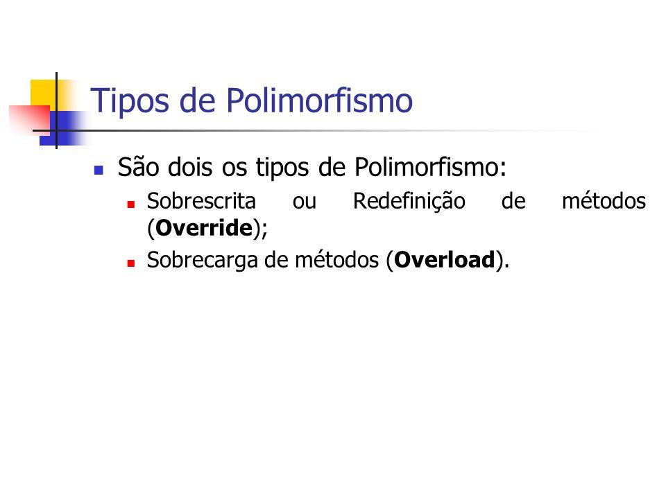 Tipos de Polimorfismo São dois os tipos de Polimorfismo: