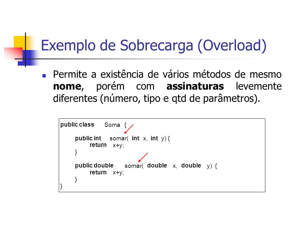 Exemplo de Sobrecarga (Overload)