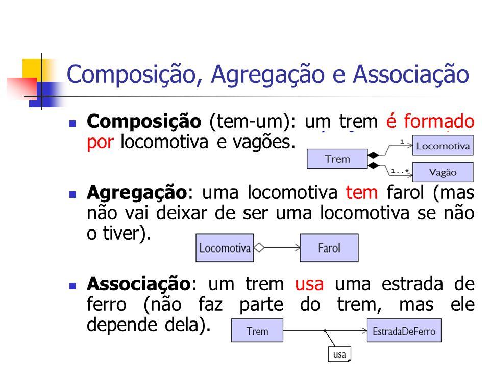 Composição, Agregação e Associação