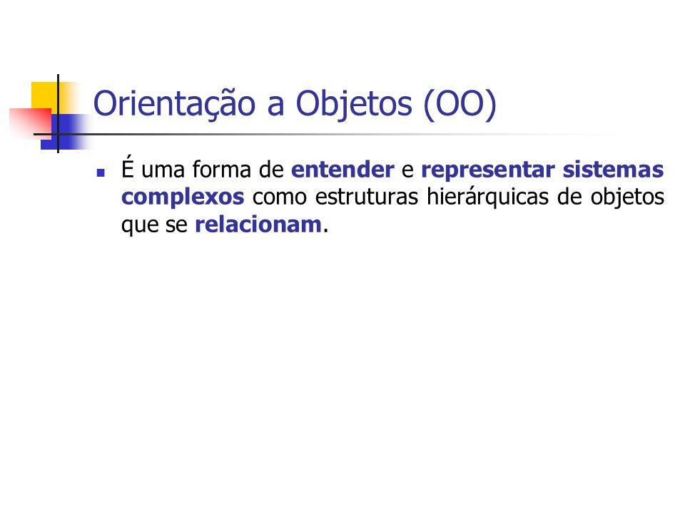 Orientação a Objetos (OO)