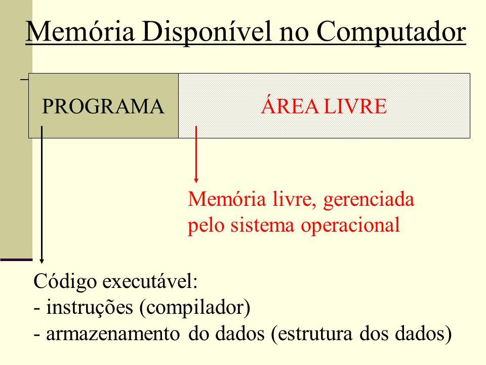 Memória Disponível no Computador