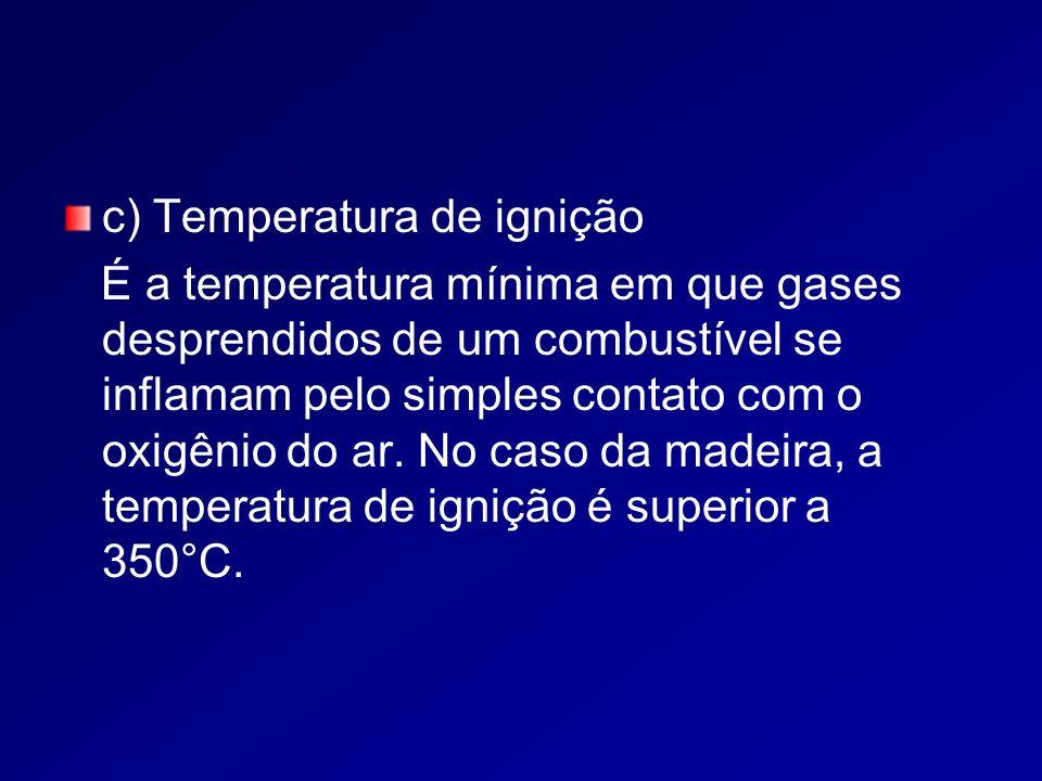 c) Temperatura de ignição