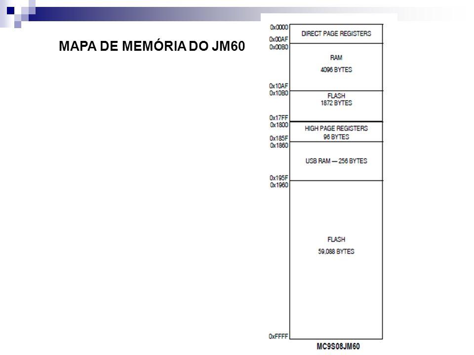 MAPA DE MEMÓRIA DO JM60