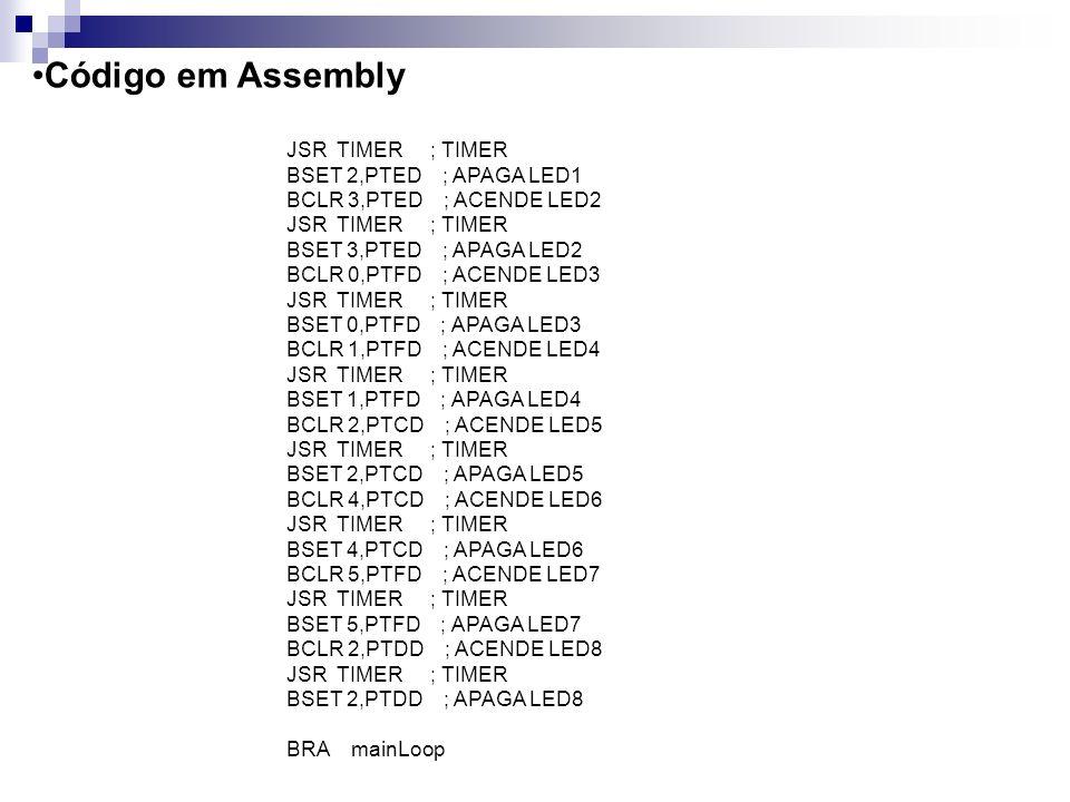Código em Assembly JSR TIMER ; TIMER BSET 2,PTED ; APAGA LED1