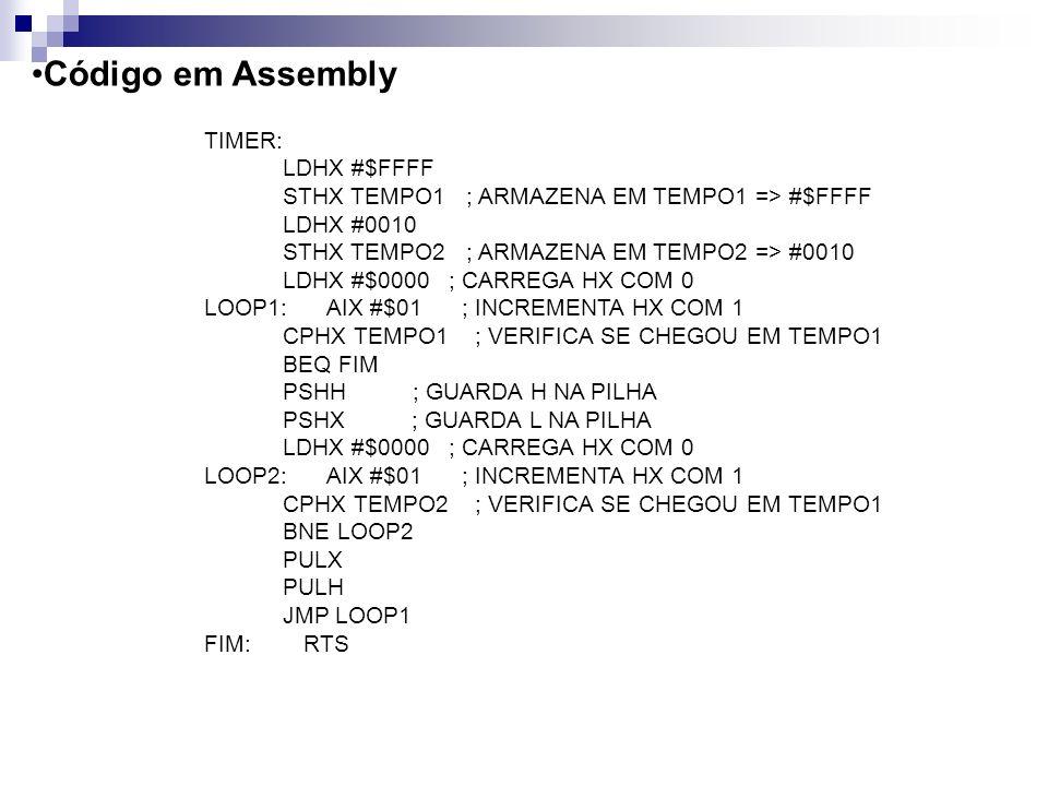 Código em Assembly TIMER: LDHX #$FFFF