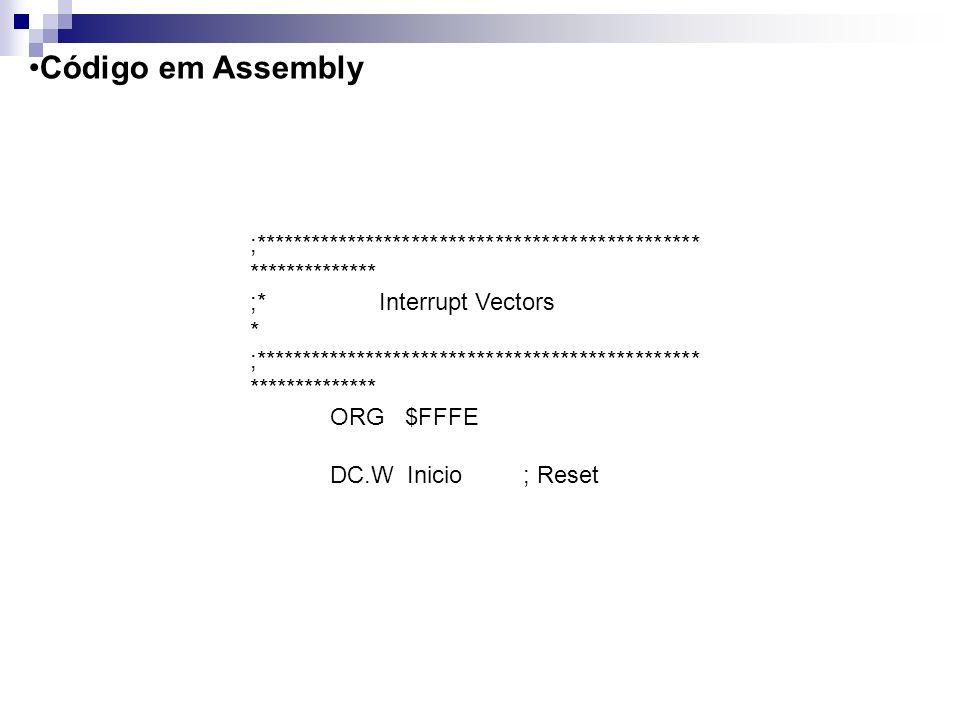 Código em Assembly ;************************************************************** ;* Interrupt Vectors *
