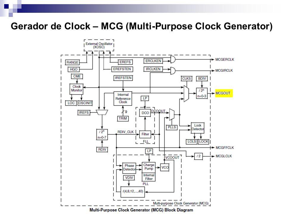 Gerador de Clock – MCG (Multi-Purpose Clock Generator)