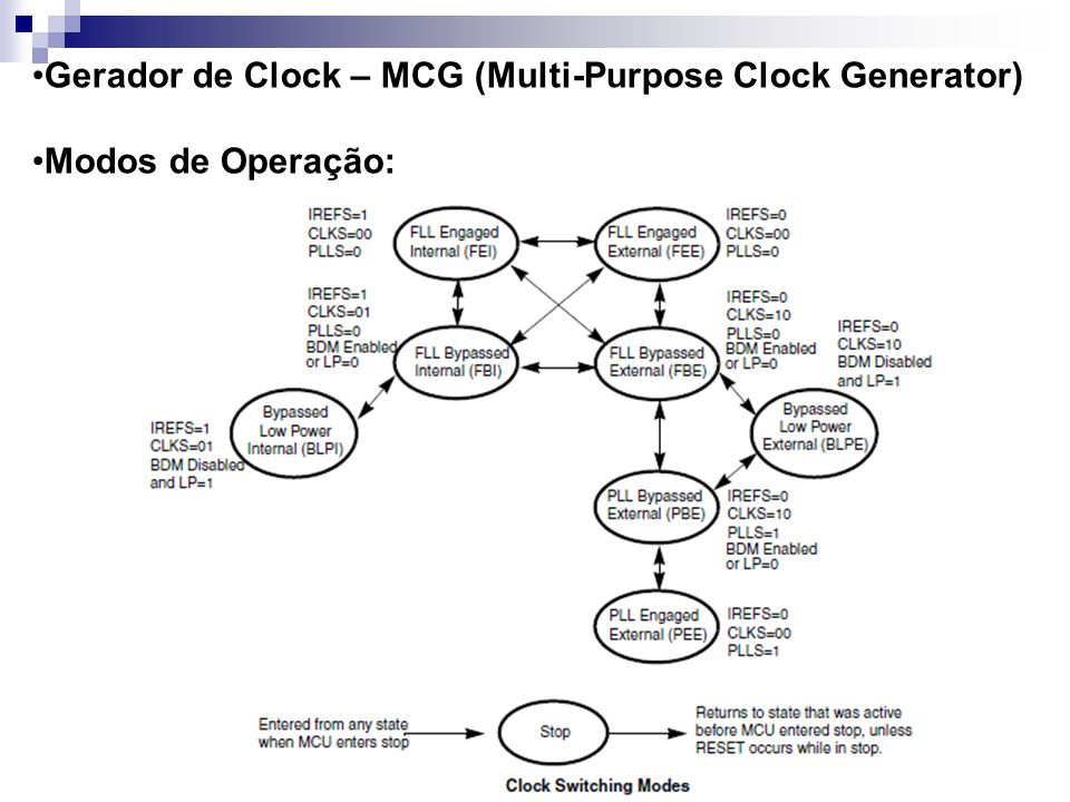 Gerador de Clock – MCG (Multi-Purpose Clock Generator)