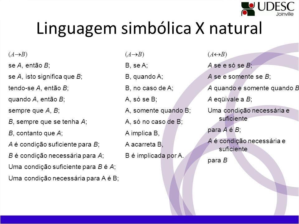 Linguagem simbólica X natural