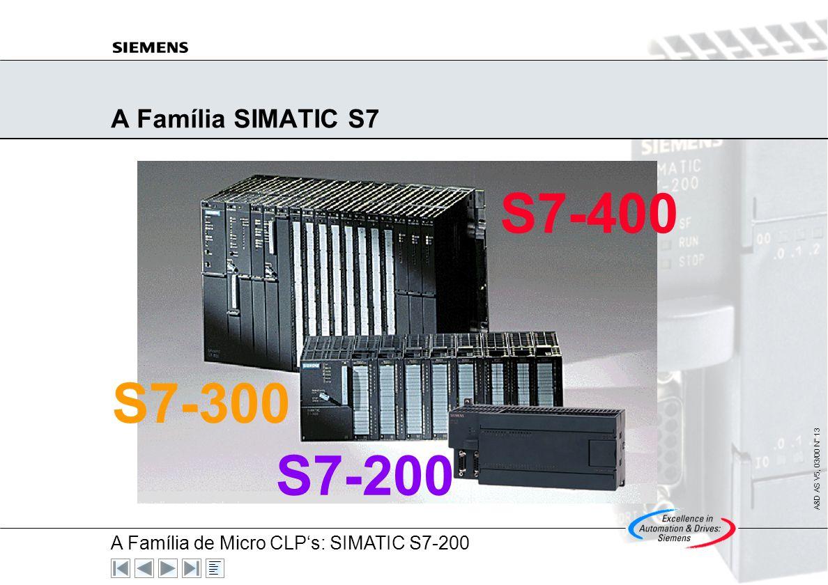 A Família SIMATIC S7 S7-200 S7-300 S7-400