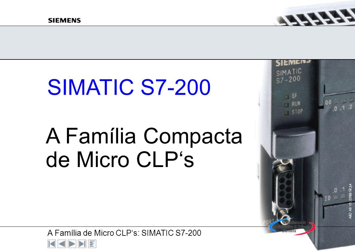 SIMATIC S7-200 A Família Compacta de Micro CLP's