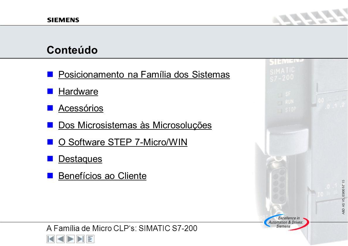 Conteúdo Posicionamento na Família dos Sistemas Hardware Acessórios