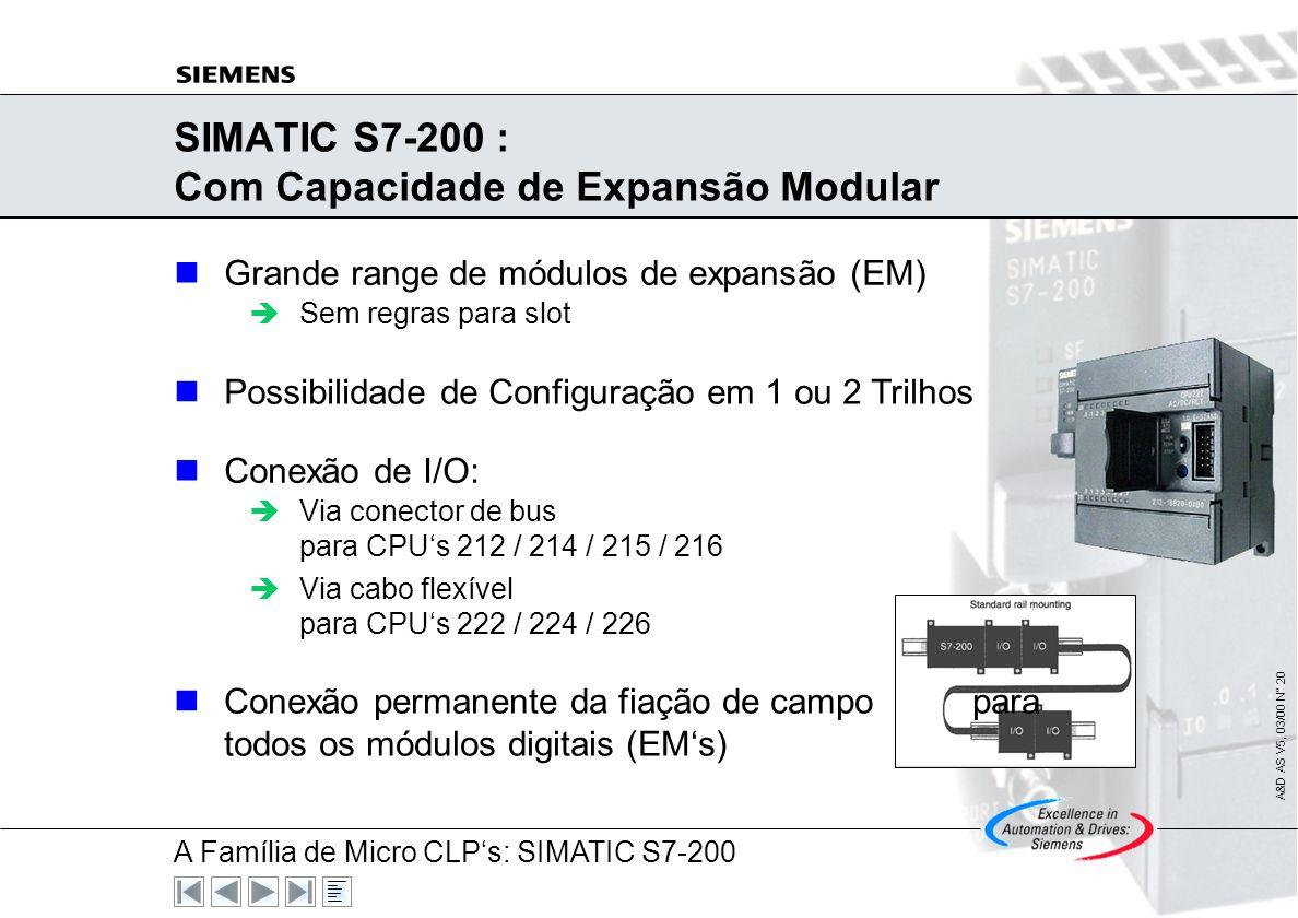 SIMATIC S7-200 : Com Capacidade de Expansão Modular