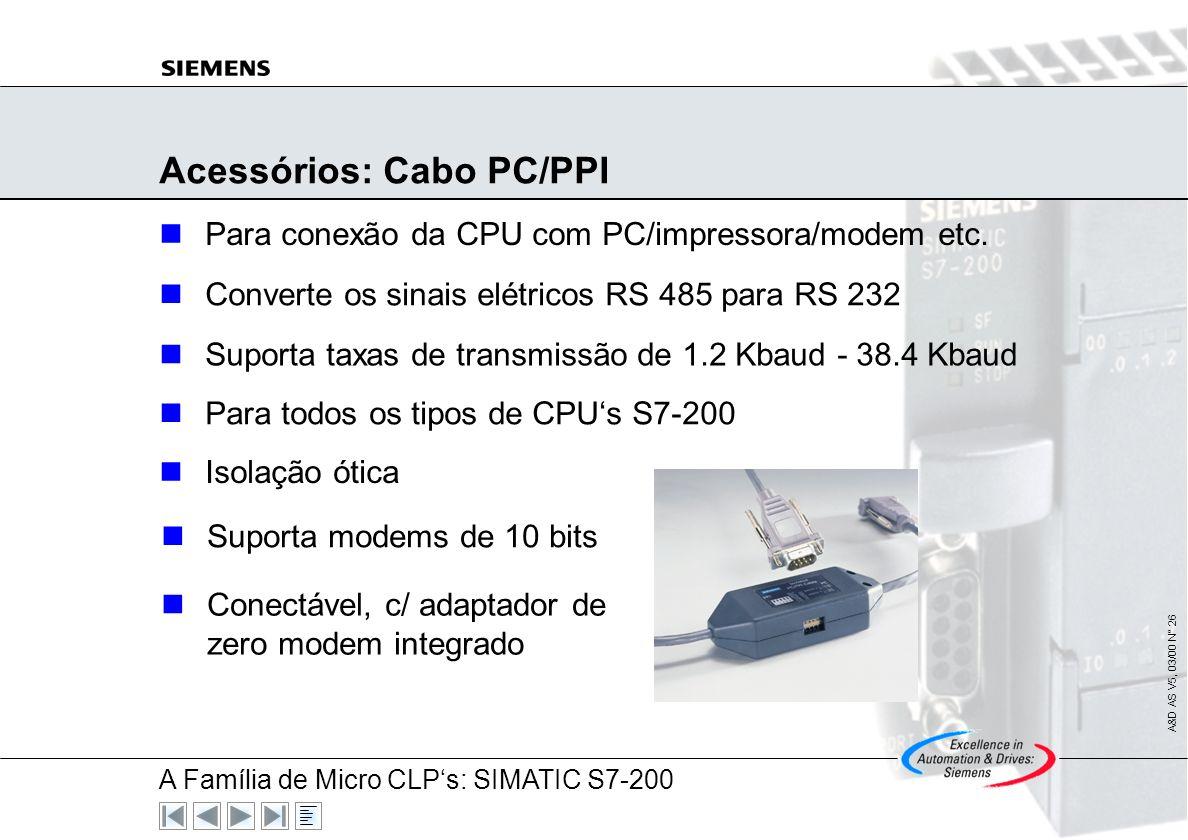 Acessórios: Cabo PC/PPI
