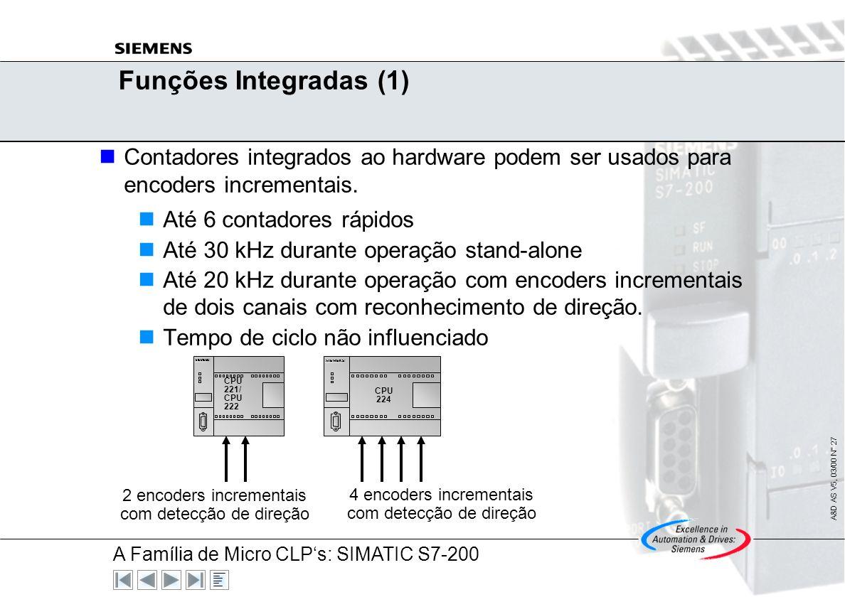 Funções Integradas (1) Contadores integrados ao hardware podem ser usados para encoders incrementais.