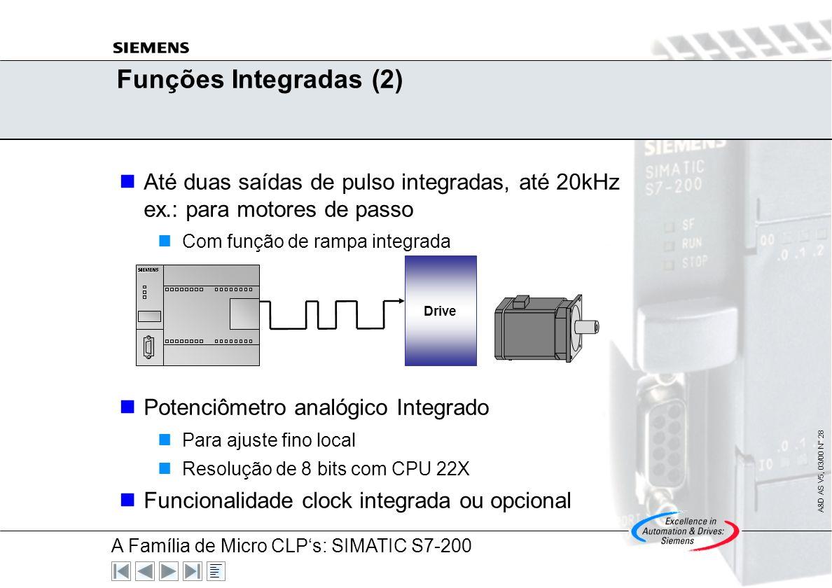 Funções Integradas (2) Até duas saídas de pulso integradas, até 20kHz ex.: para motores de passo. Com função de rampa integrada.