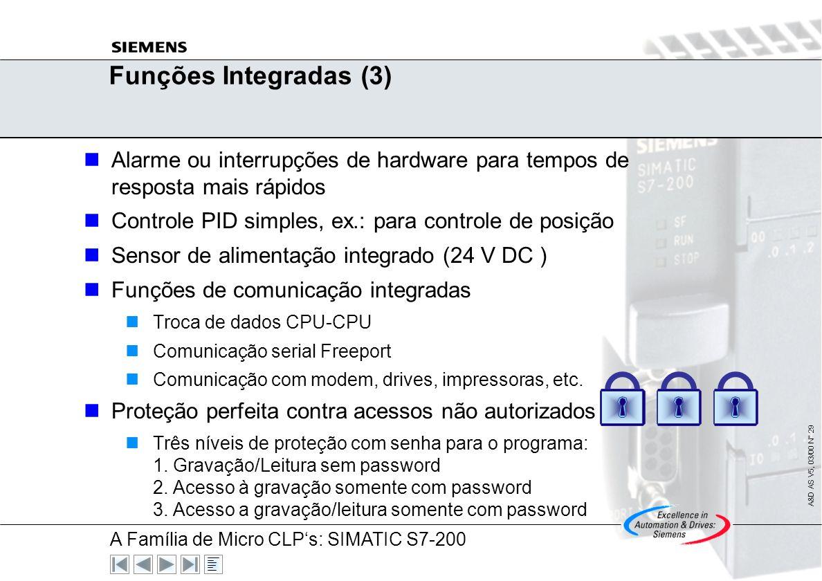 Funções Integradas (3) Alarme ou interrupções de hardware para tempos de resposta mais rápidos. Controle PID simples, ex.: para controle de posição.