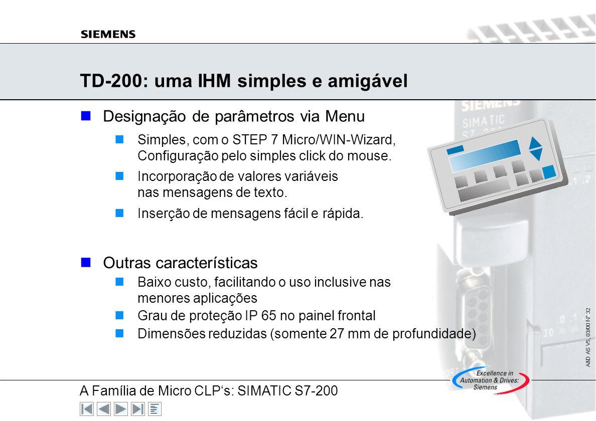 TD-200: uma IHM simples e amigável