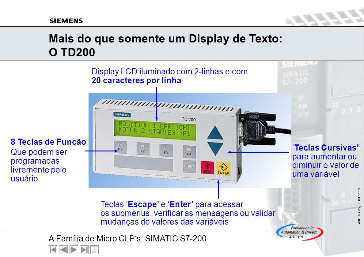 Mais do que somente um Display de Texto: O TD200