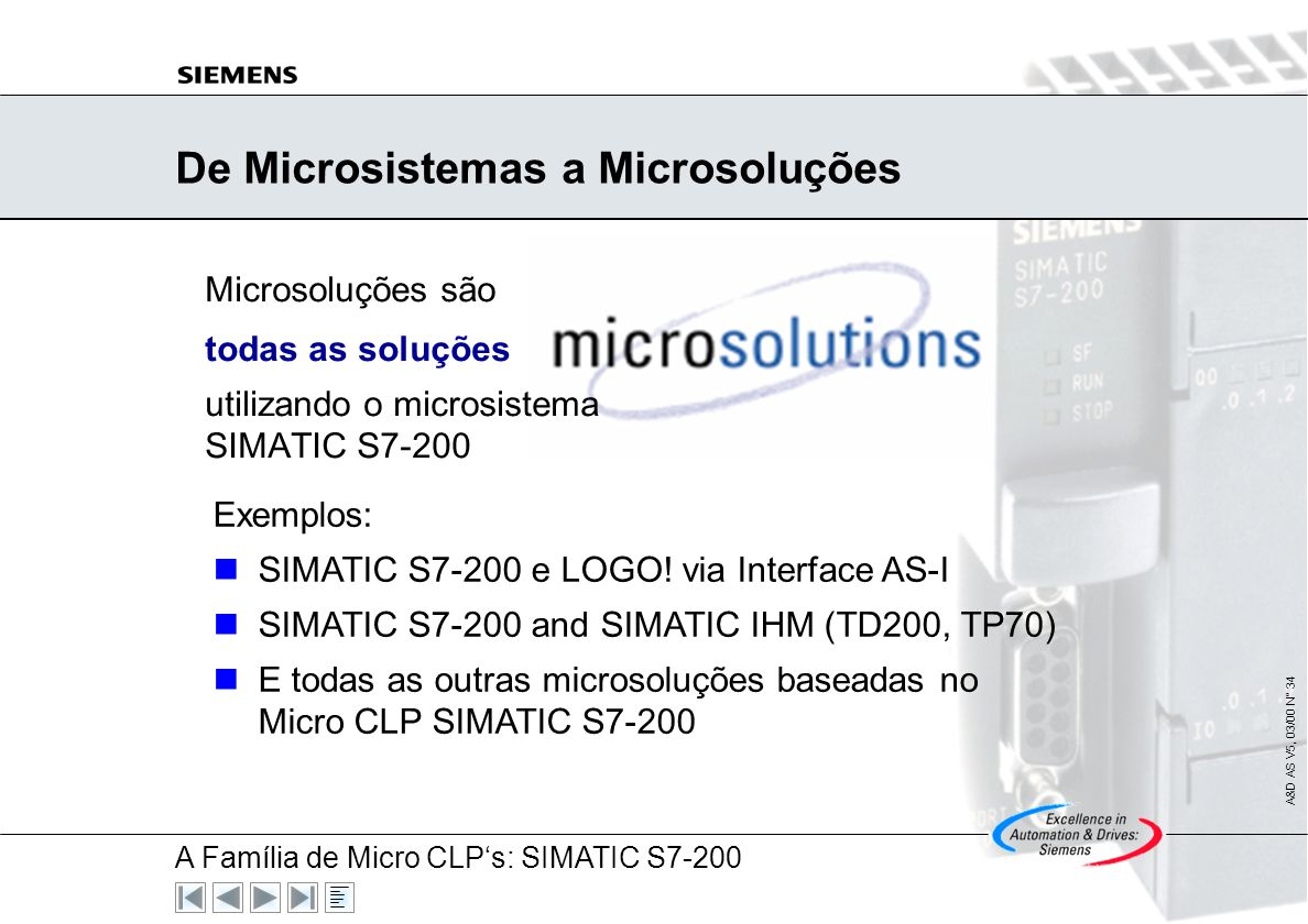 De Microsistemas a Microsoluções
