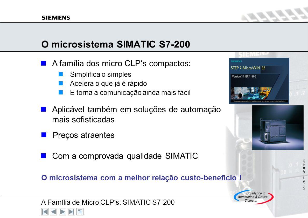 O microsistema SIMATIC S7-200