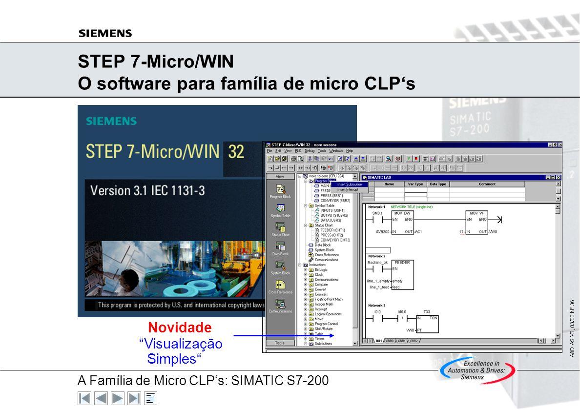 STEP 7-Micro/WIN O software para família de micro CLP's
