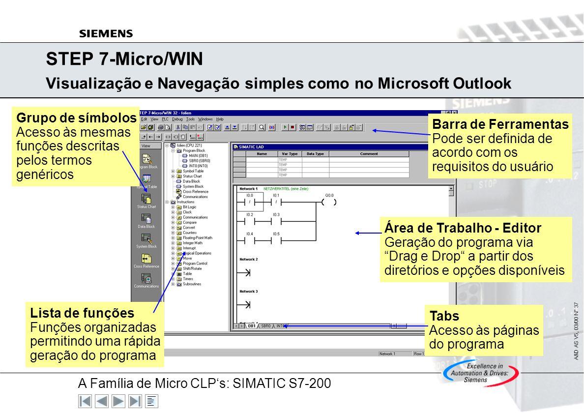 STEP 7-Micro/WIN Visualização e Navegação simples como no Microsoft Outlook