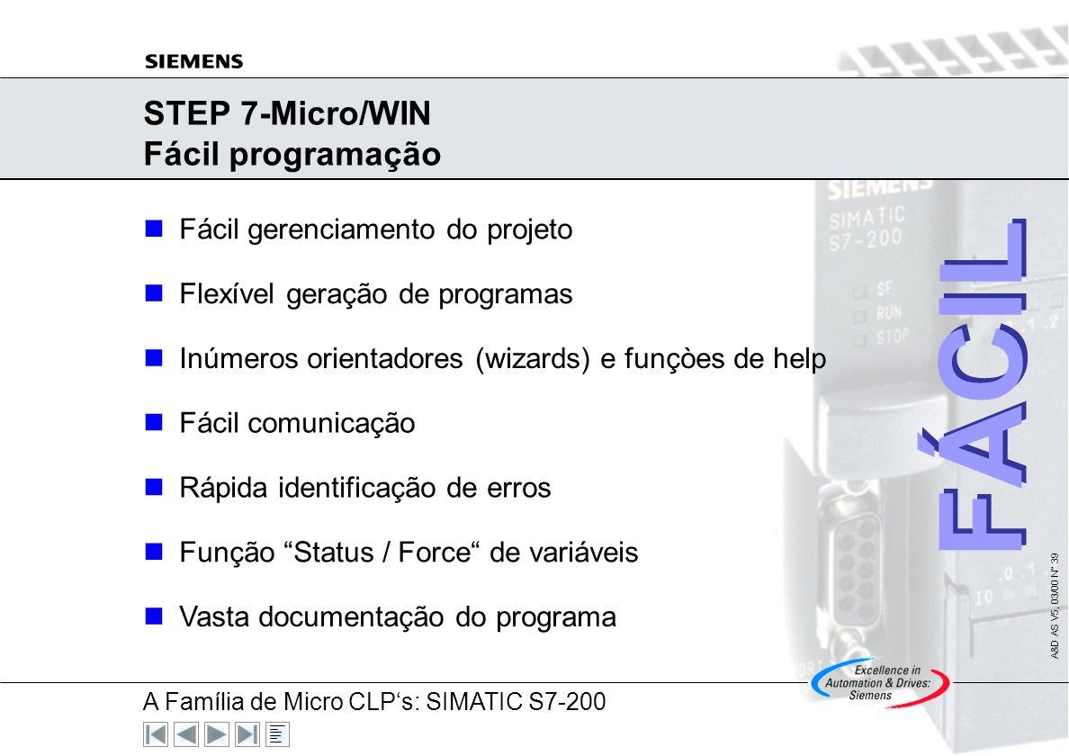 STEP 7-Micro/WIN Fácil programação