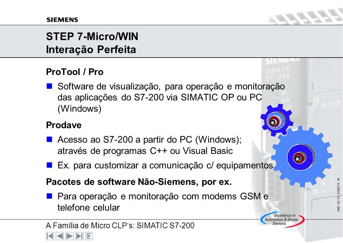 STEP 7-Micro/WIN Interação Perfeita