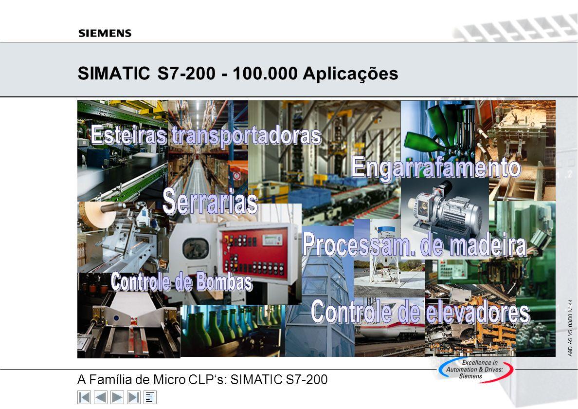 SIMATIC S7-200 - 100.000 Aplicações