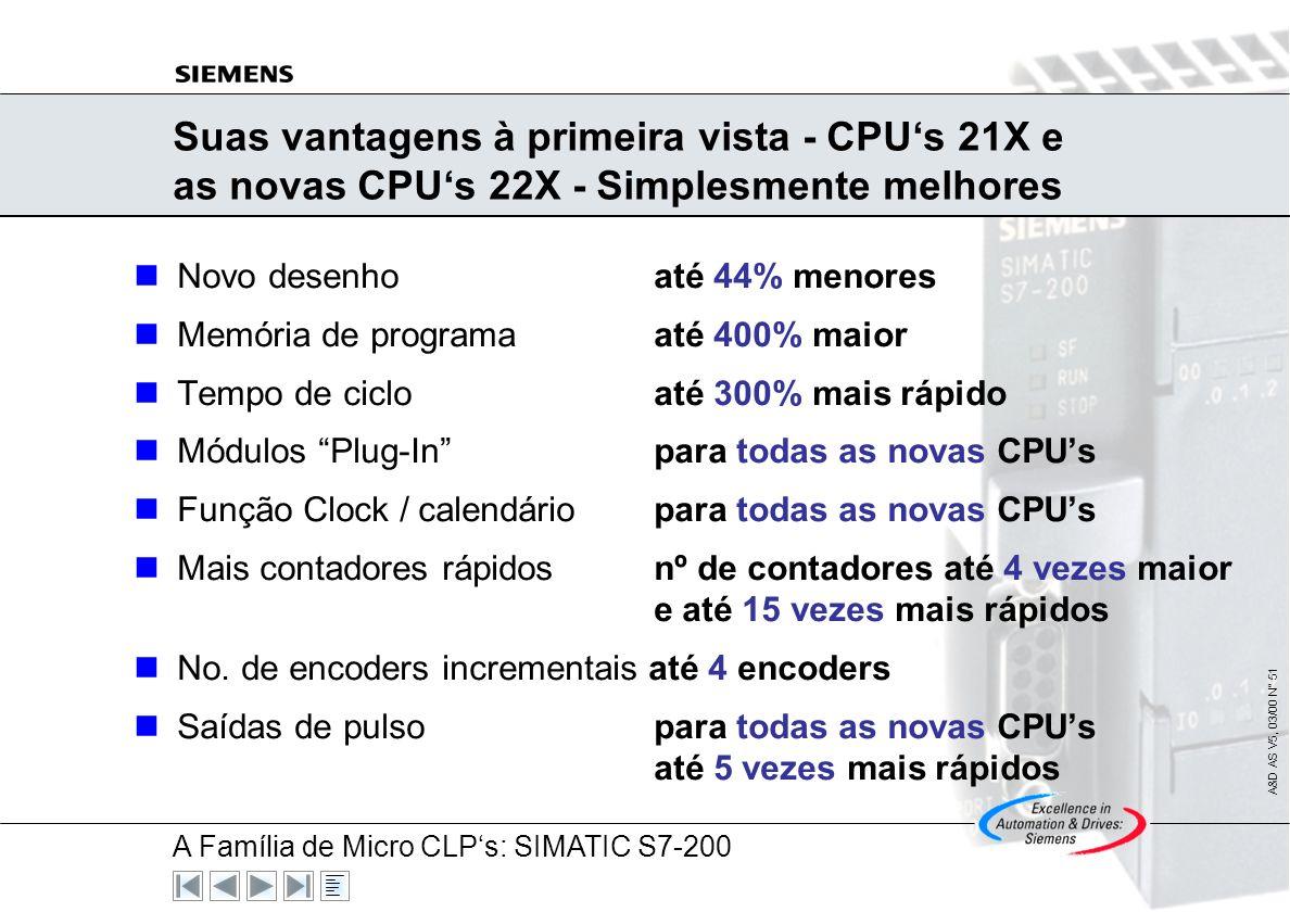 Suas vantagens à primeira vista - CPU's 21X e as novas CPU's 22X - Simplesmente melhores