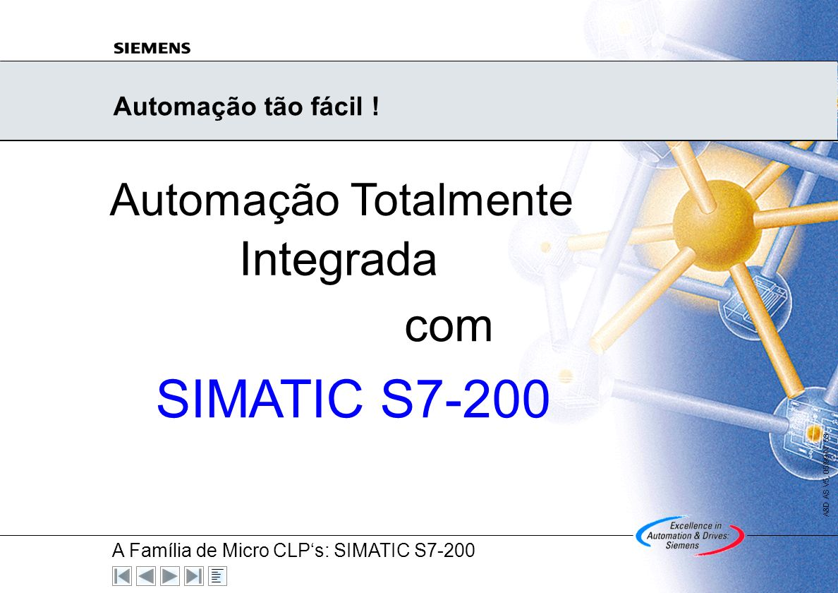 SIMATIC S7-200 Integrada com Automação Totalmente